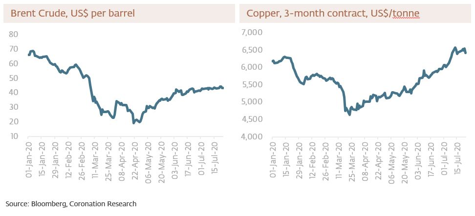 The commodity price conundrum - Coronation Research